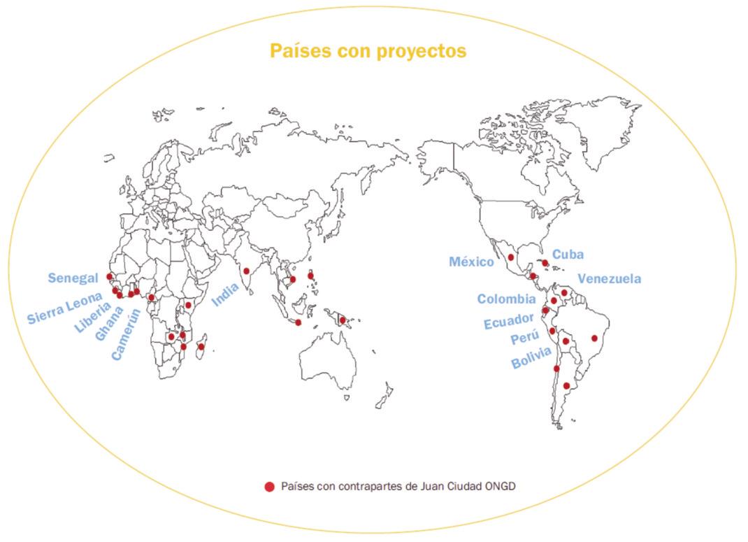 f60e8b2520 Proyectos para el desarrollo